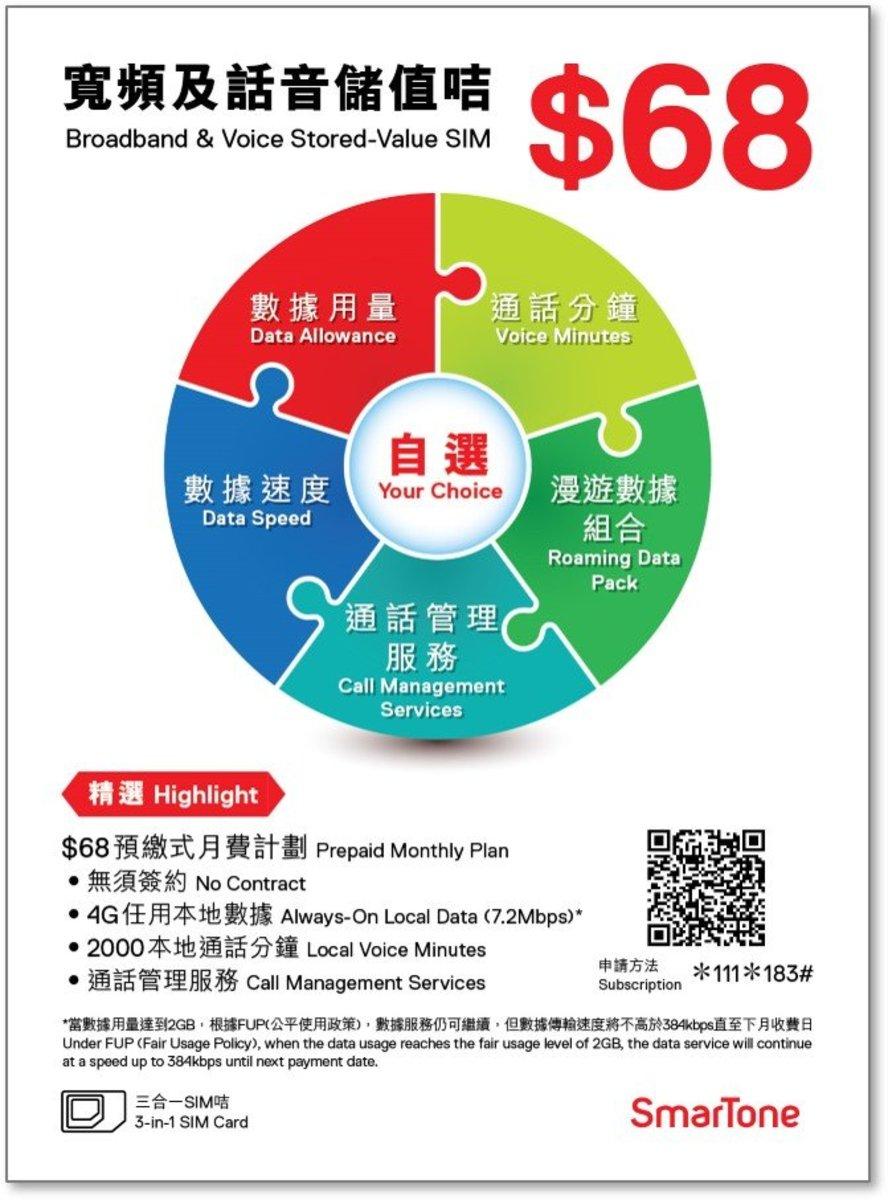 HK Local Prepaid SIM ($68)