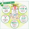 Freshener Sterilization Tollet Bowl Cleaners 210ml - Green Apple(Green)