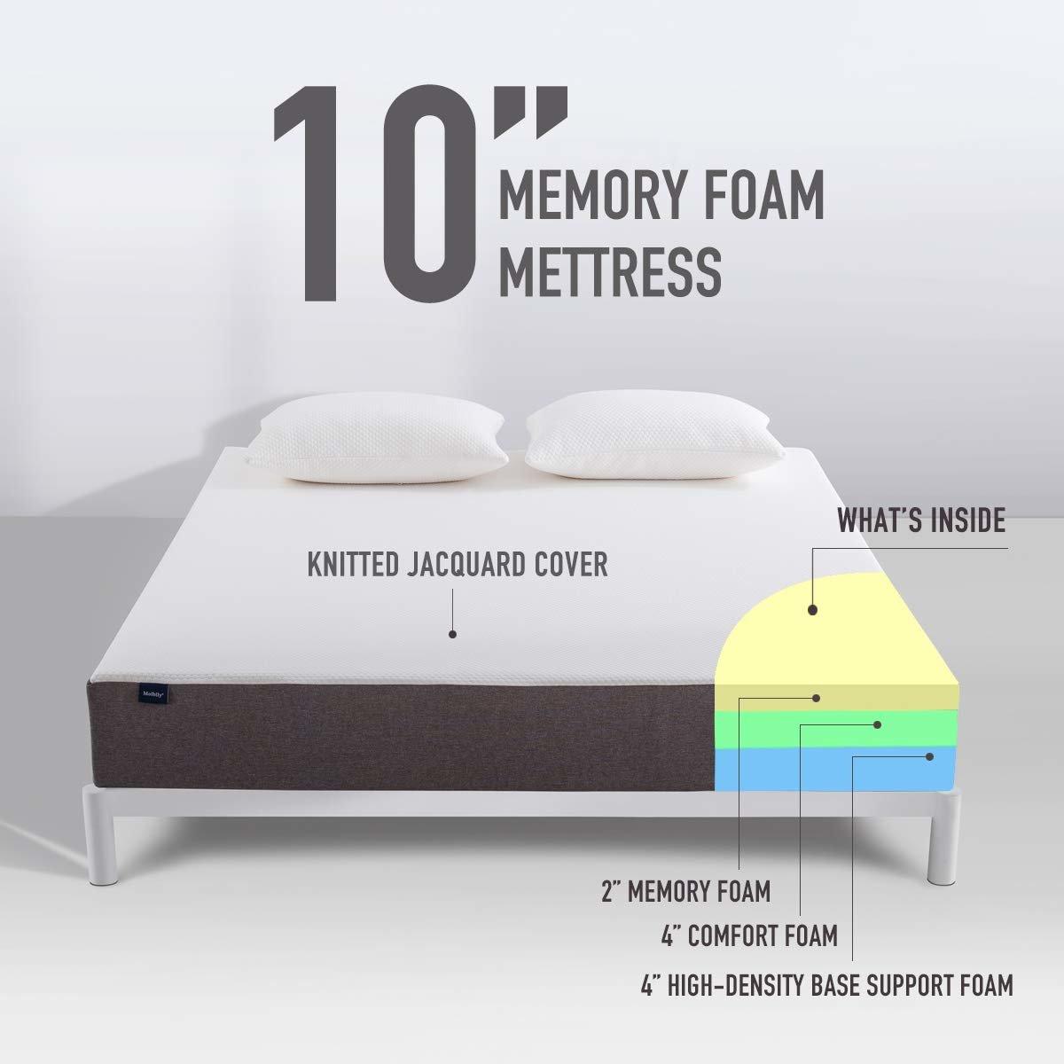 "Molblly (Thick 10"") Memory Foam Mattress in a Box Twin(75""x39"")"