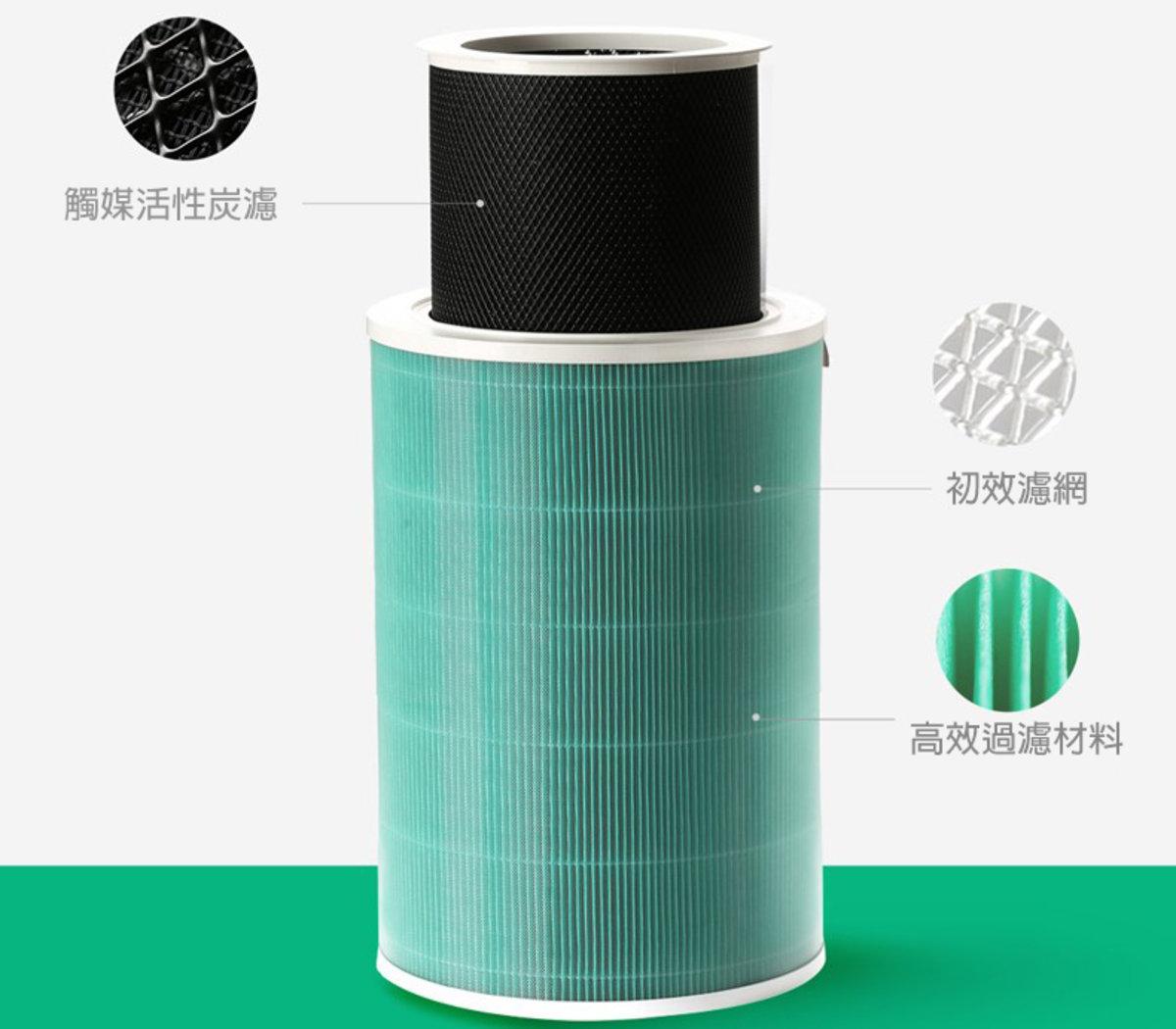 Mi Air Purifier Anti-formaldehyde Filter