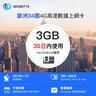 Europe (34 countries) 3GB valid for 30 Days, 4G High Speed Data Card, SIM Card, Travel SIM