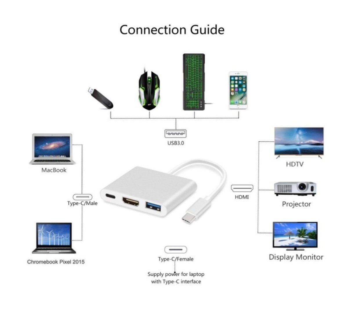 3合1 Type-C 4K HDMI UBS 3.1,USB 3.0 HUB,USB-C 充電端口OTG 轉接器 適用於Apple MacBook